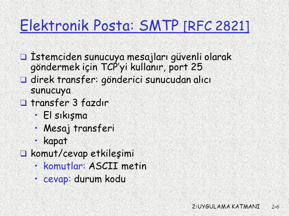 Elektronik Posta: SMTP [RFC 2821]